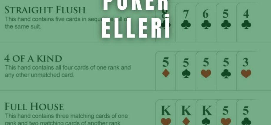 Poker Elleri - Poker Kartları